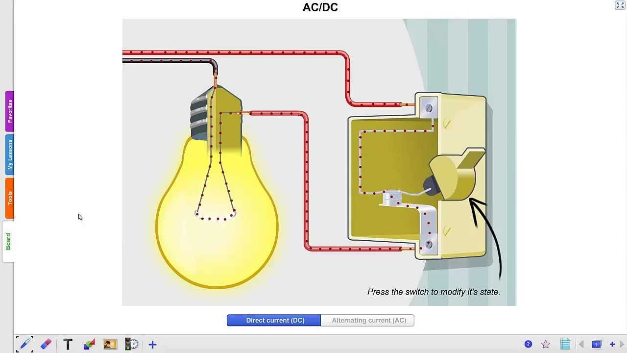 Study The Flow Of Electrical Charges In A Circuit With Direct Alternating Current Diagram Ac And Dc Or Alternative