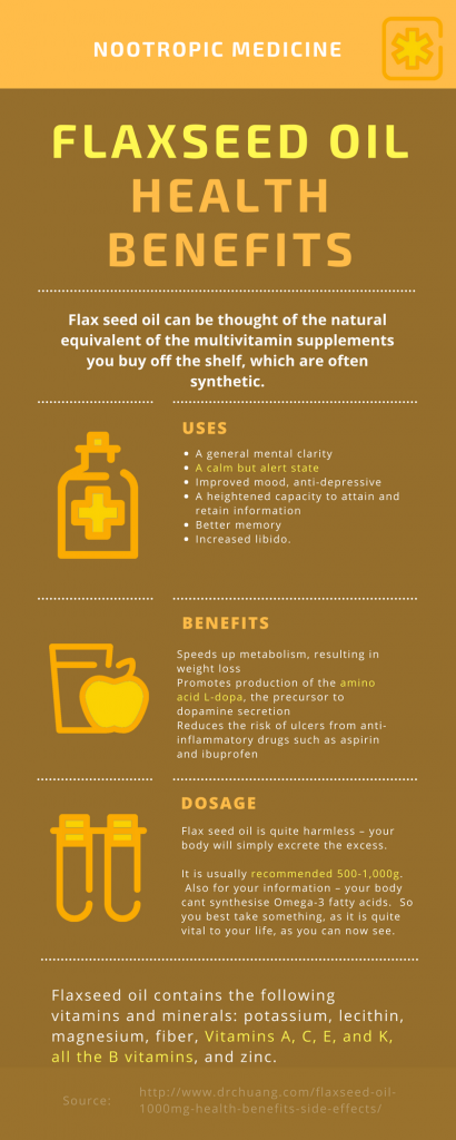 Flaxseed Oil Infographic Nootropics Pinterest Side Effects