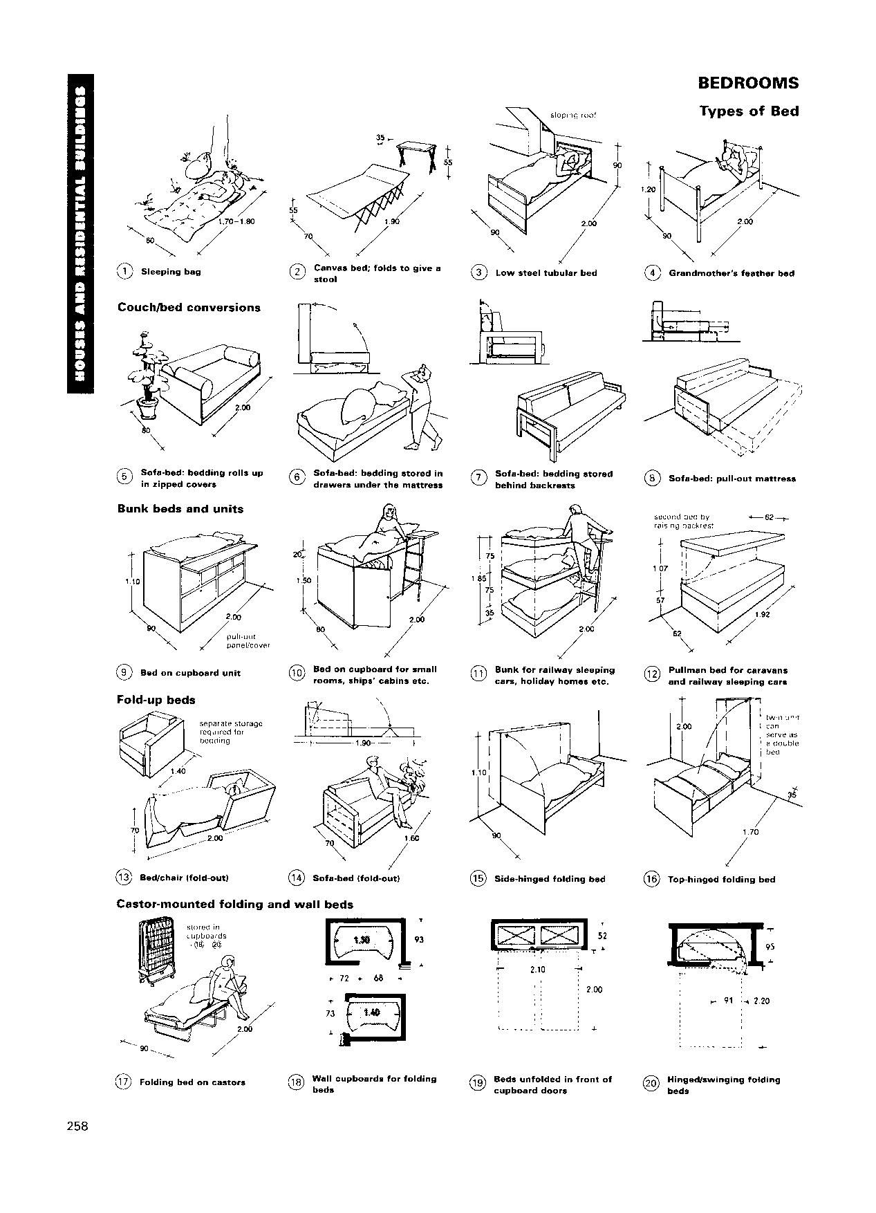 Neufert architects data ed 3 design pinterest - Interior design industry statistics ...