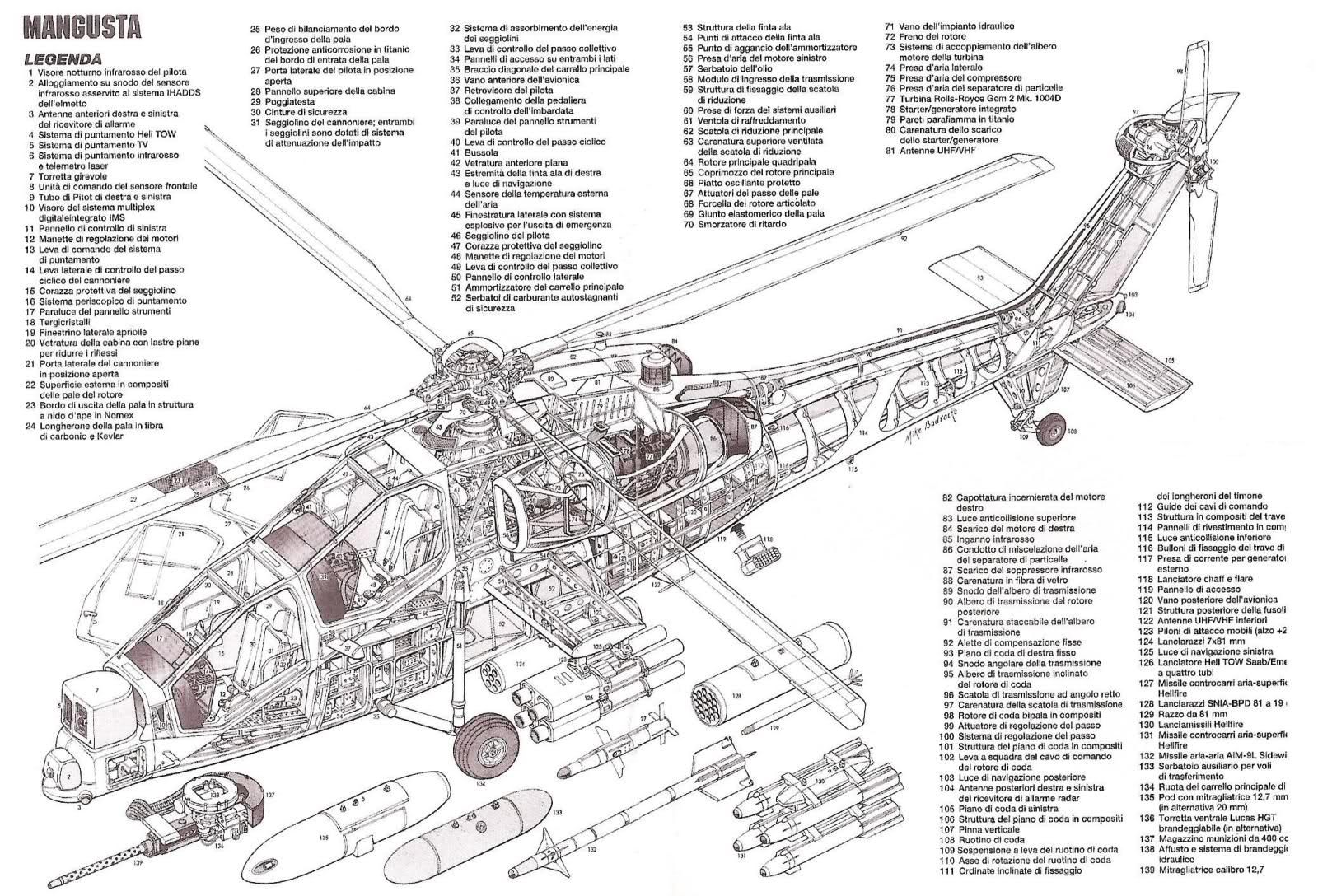 Military Aircrafts: Designs and Concepts - Page 4 | Modern Aviation ...