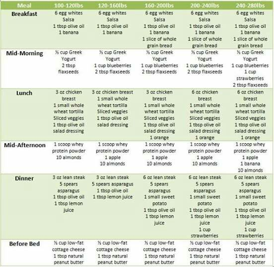 Weight lose pills dr oz photo 5