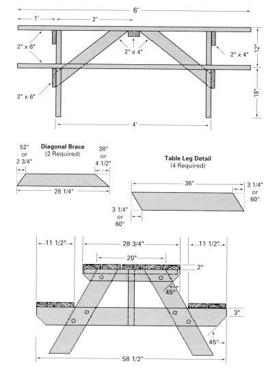 Picnic tables picnic pinterest projets en bois pique niques et projets en bois de palette - Plan de table de pique nique ...