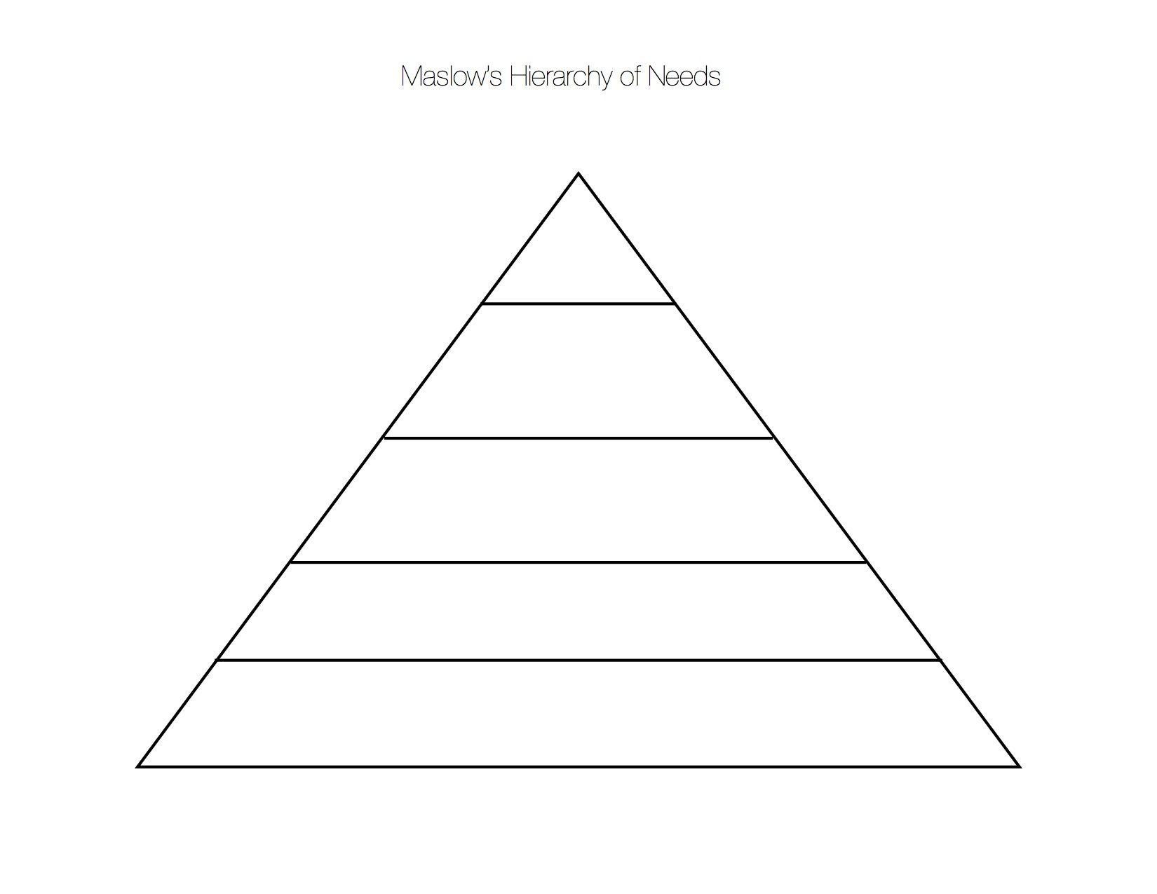 Diagram Free Templates Food Pyramid Diagram To Print
