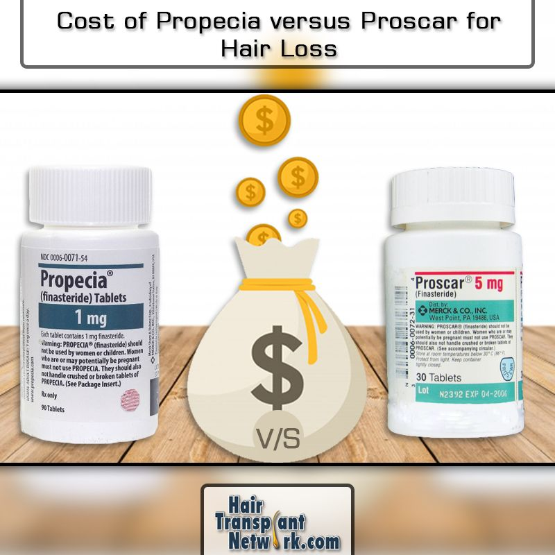 Do you know how much cheaper Proscar is than Propecia