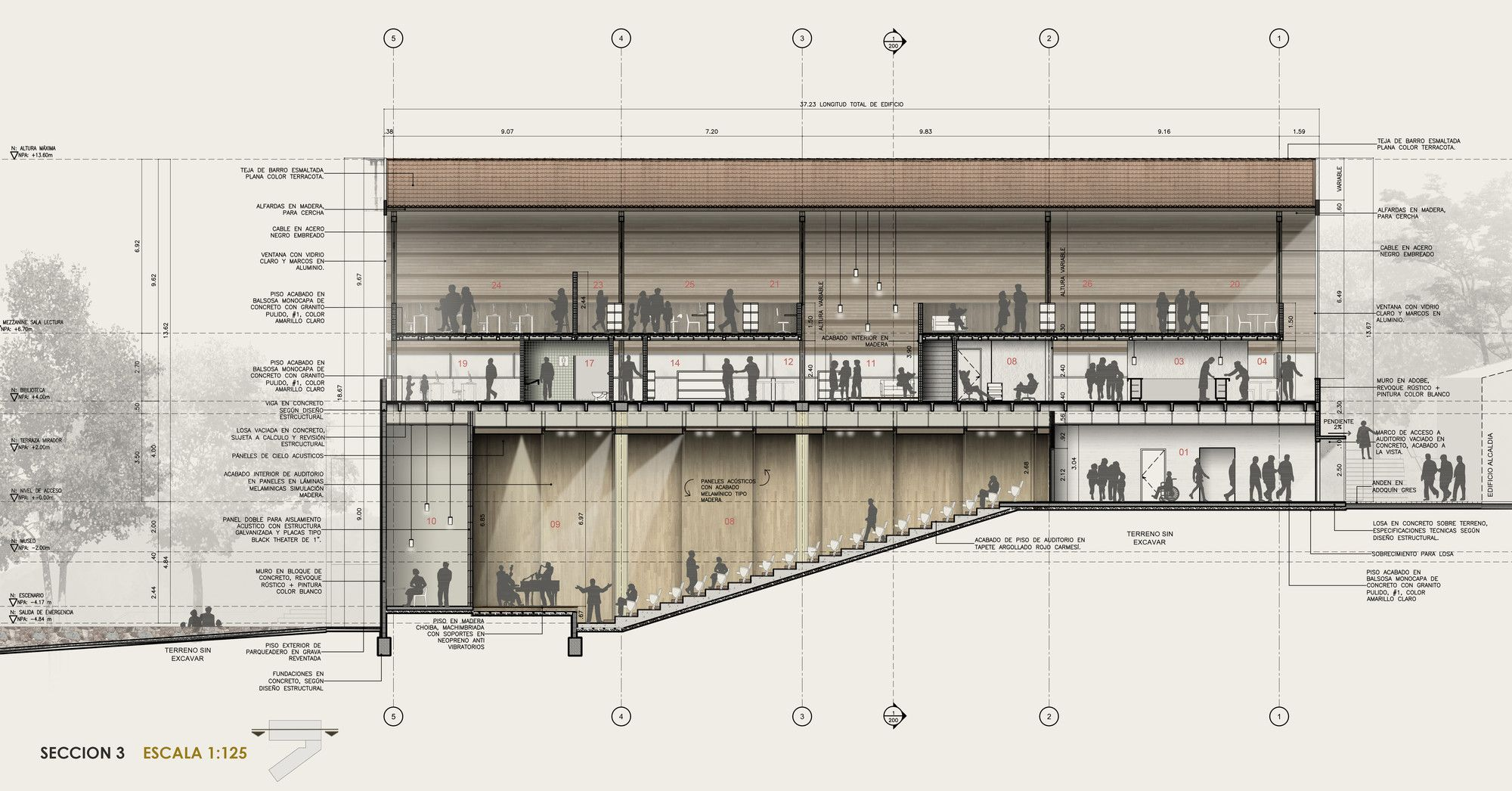 M s de 25 ideas incre bles sobre cortes arquitectonicos en for Dimensiones arquitectonicas