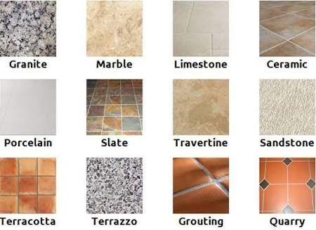 Pin By Khushboo On Tiles Types Of Flooring Types Of Kitchen
