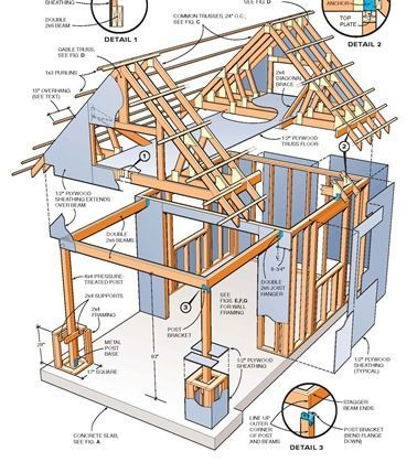 Craftsman two level shed plans garden shed pinterest for Two story shed plans free