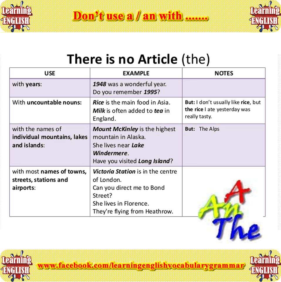 Don't use a / an or the with no article picture