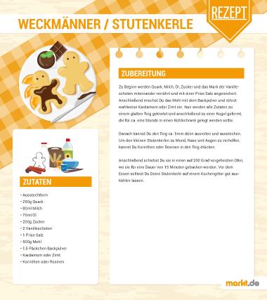 Sankt Martin - leckere Rezepte für den Martinstag | markt.de