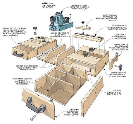 Pocket Hole Jig Workstation Woodworking Hardware Pocket Hole