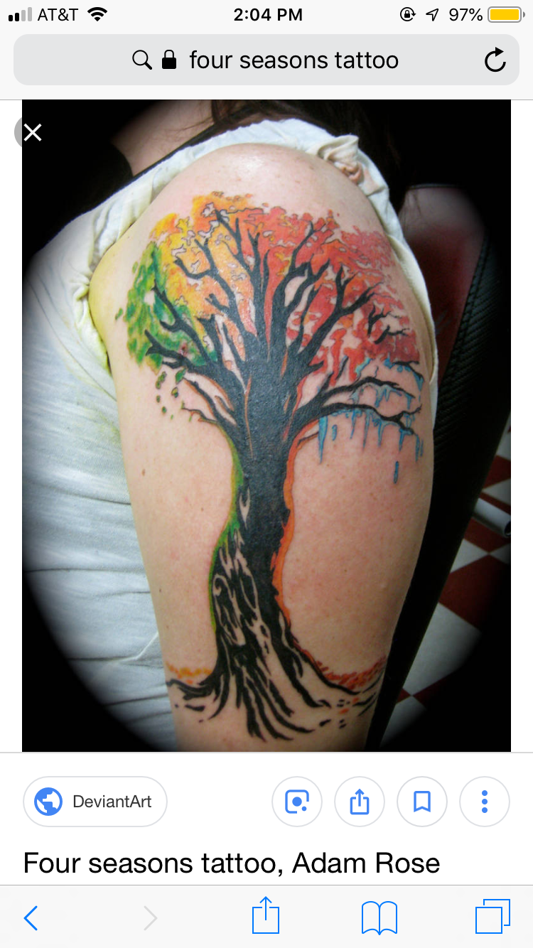 Pin by Savannah Freeman on Ink? (With images) Tree