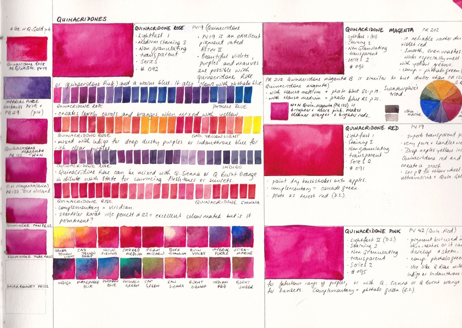 Watercolour Comparisons 3 Primary Red Color Mixing Chart