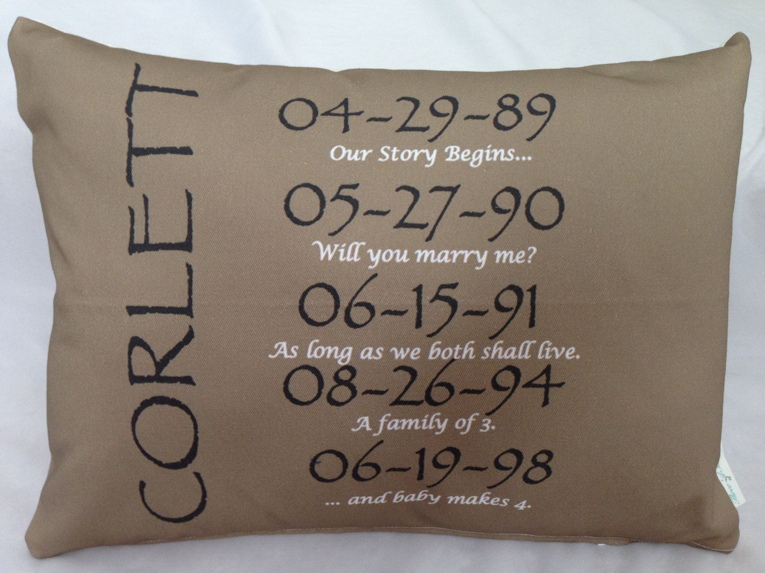 Custom Milestone Pillow- wedding date, wedding, anniversary, poem ...