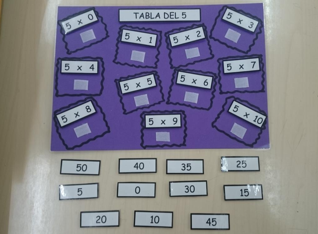 Juego Tablero Para Practicar Las Tablas De Multiplicar Aprendiendo Matemáticas Tablas De Multiplicar Aprender Las Tablas De Multiplicar Practicar Tablas De Multiplicar