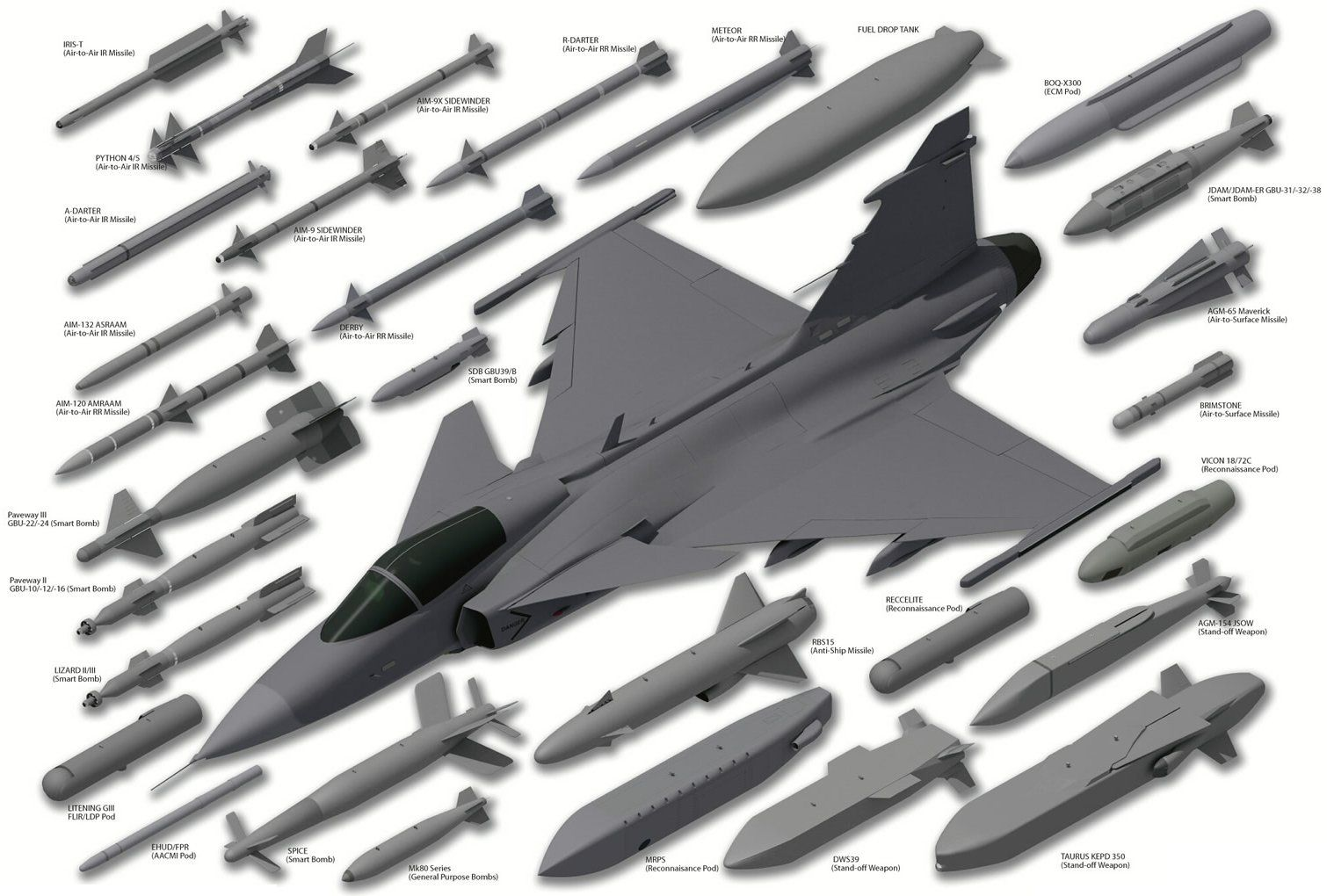Saab JAS 39 Gripen | … | Love it or leave it  Or at least