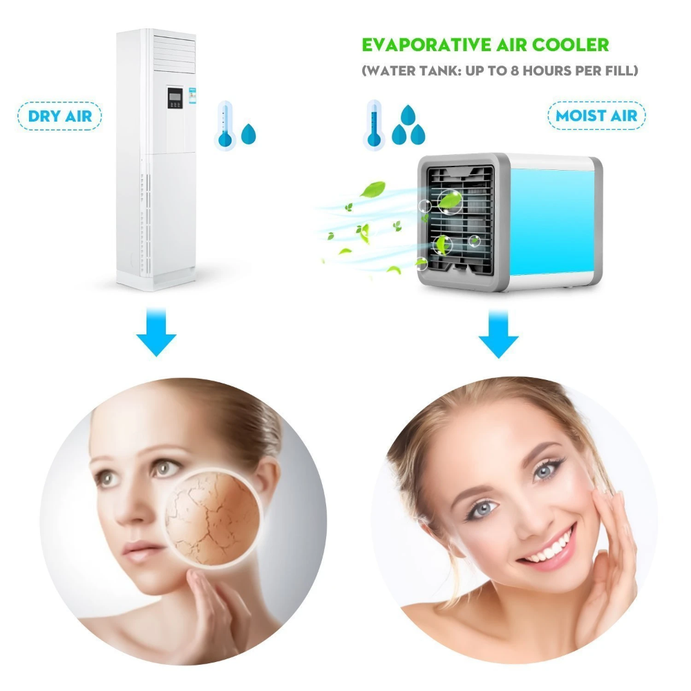 Small Portable Air Conditioner in 2020