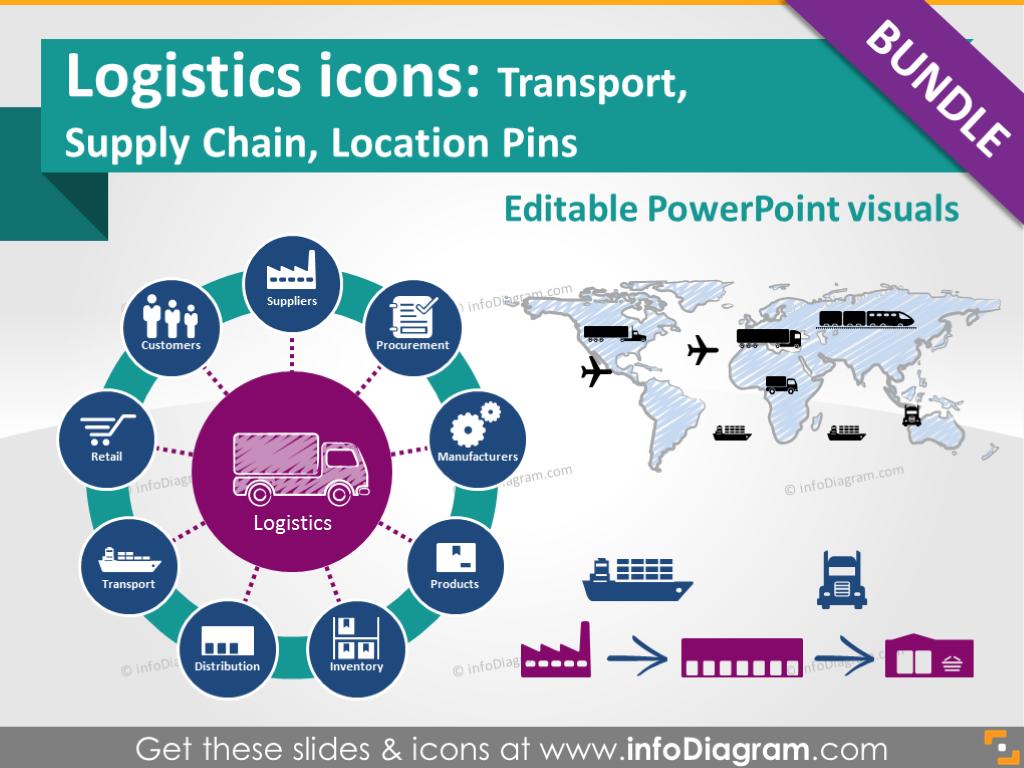 Logistics Icons Transport Supply Chain Management Scm