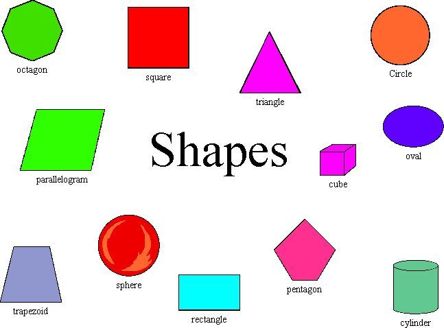 Worksheets Names Of Shapes With Pictures 17 best images about geometrical shapes on pinterest different montessori and shape