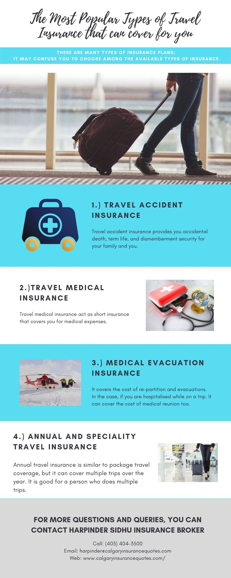 Travel Insurance For Visitors To Canada Harpinder Sidhu