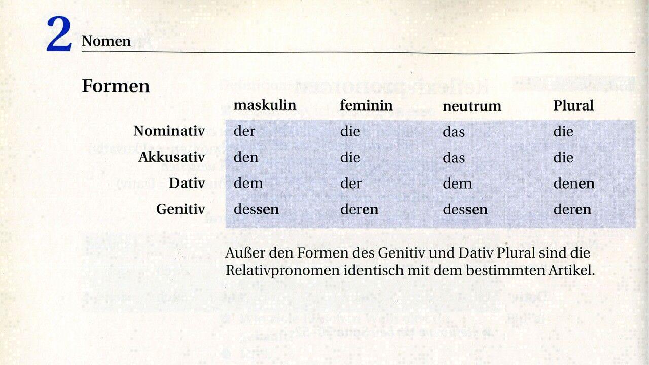 relativpronomen genitiv