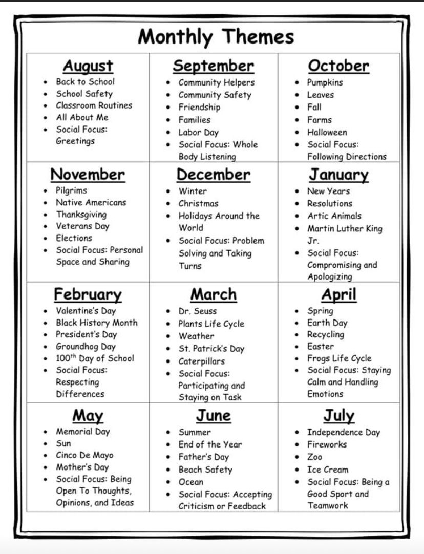 Pin by KK on PG   Daycare lesson plans, Daycare curriculum ...