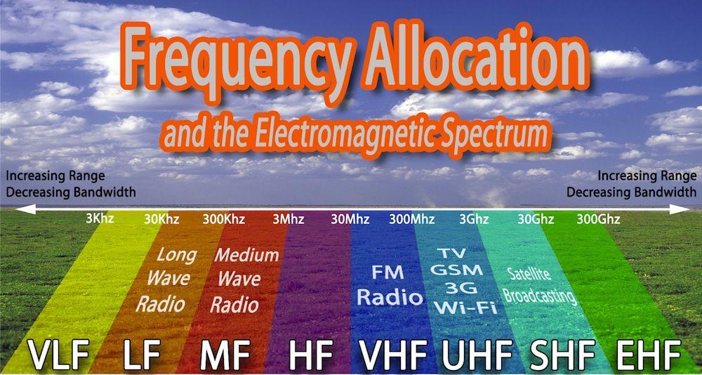 Free Frequency Allocations Handbook Ham Radio Radio Frequency
