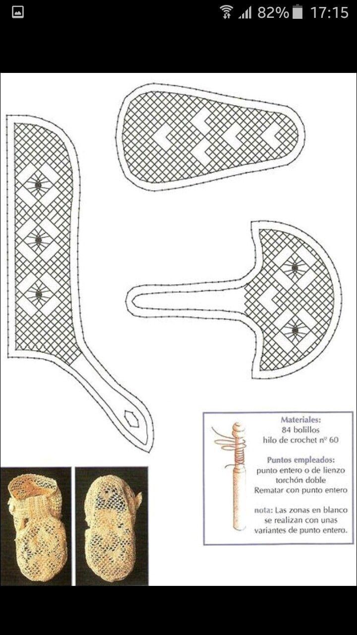 Pin de Karina Maltby en Bobbin lace | Pinterest | Zapatillas y Zapatos