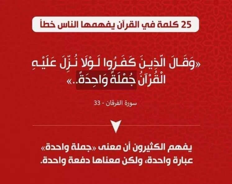 Pin On كلمات في القرآن الكريم يفهمها الناس خطأ