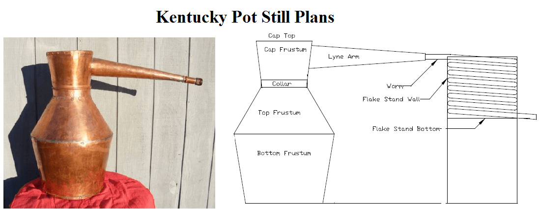 Traditional Kentucky Whiskey Pot Still Plans Learn How To Build A Pot Still At Home Learn To Moonshine Pot Still Copper Pot Still Moonshine Still