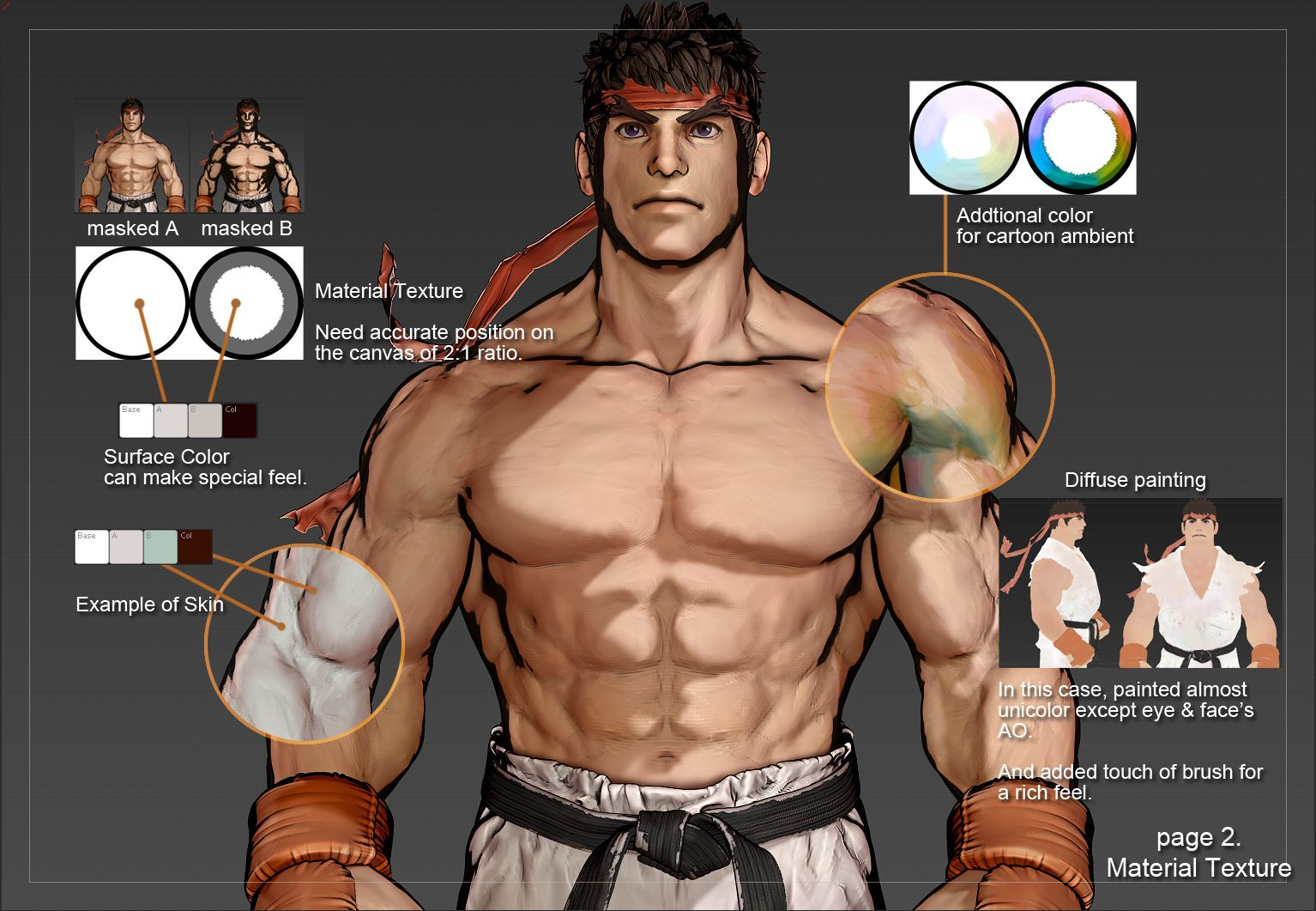 RYU - Comicon Challenge 2014  http://www.zbrushcentral.com/showthread.php?185785-RYU-Comicon-Challenge-2014