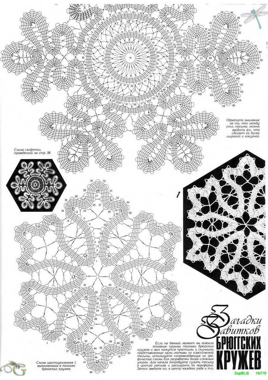 Pin de Eunicews99 Sayago en Revistas Duplet | Pinterest