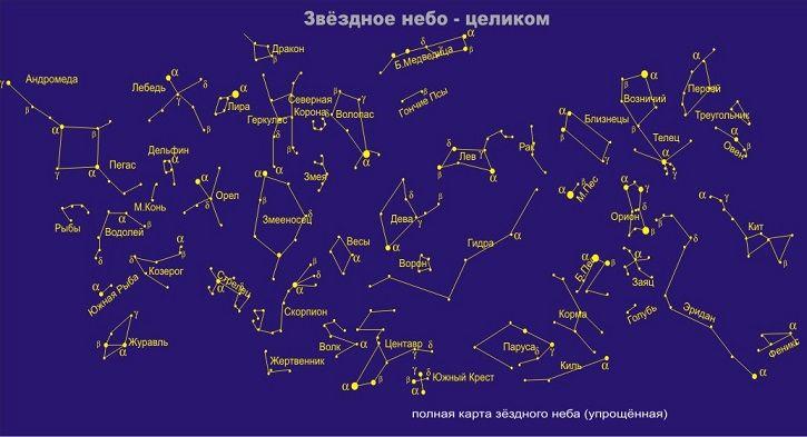 Названия звезд и созвездий на небе | Созвездия, Звезда ...