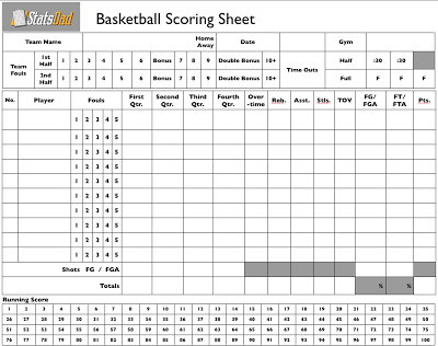 how to create a scoring sheet in google sheets