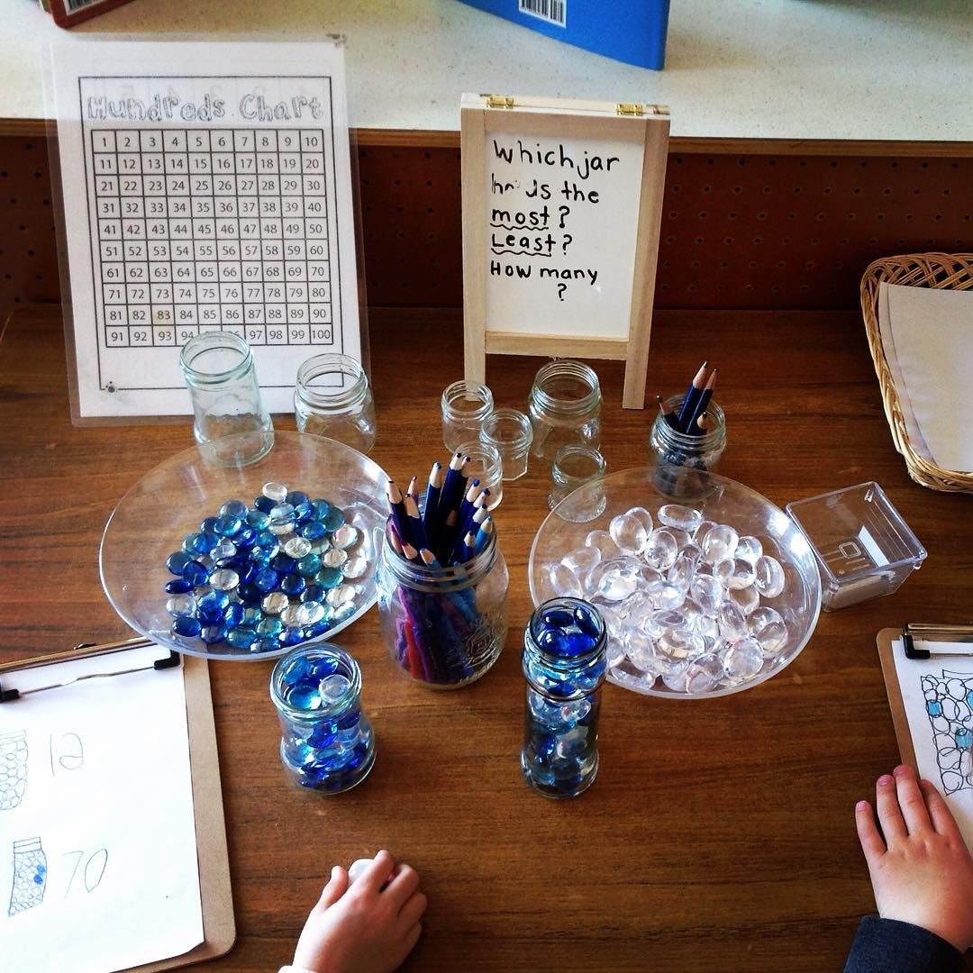 Exploring Capacity With Jars Amp Jewels Which Jar Holds The Most Which Jar Holds The Least How