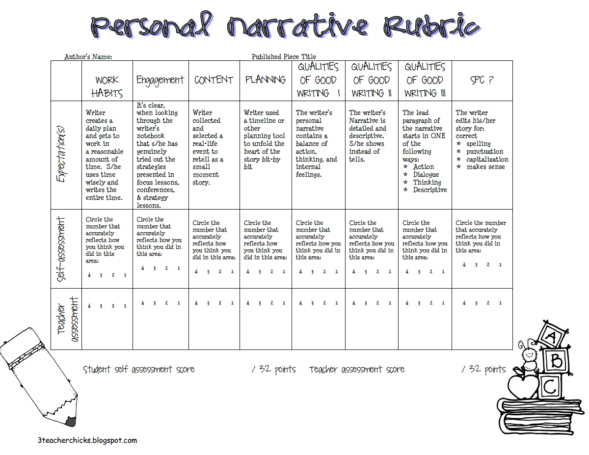 narrative writing primary school I used this process with middle school students, but it would work with most age   when teaching narrative writing, many teachers separate personal  beyond  the standard hand-in-for-a-grade, consider other ways to have.