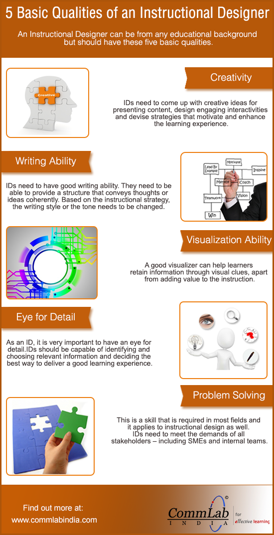 5 Qualities Of A Good Instructional Designer An Infographic Instructional Design Elearning Design Learning Design