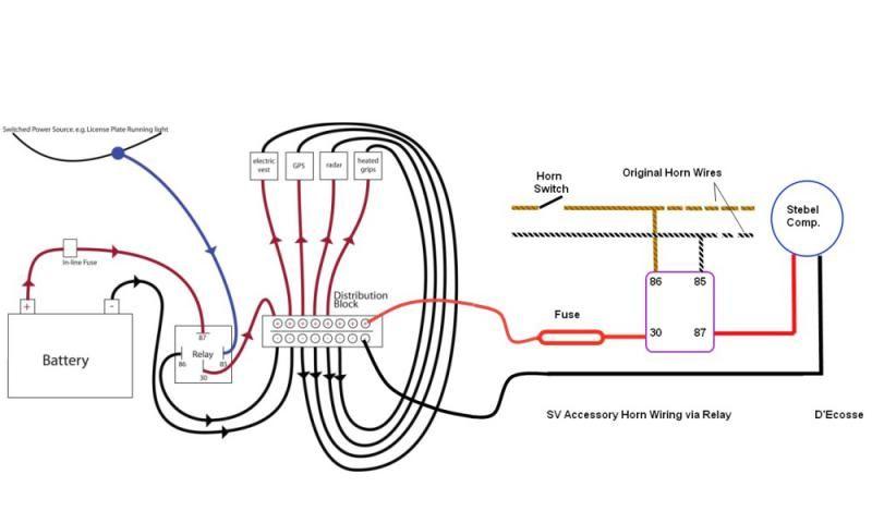 Distribution Block wiring with Stebel  Suzuki SV650 Forum