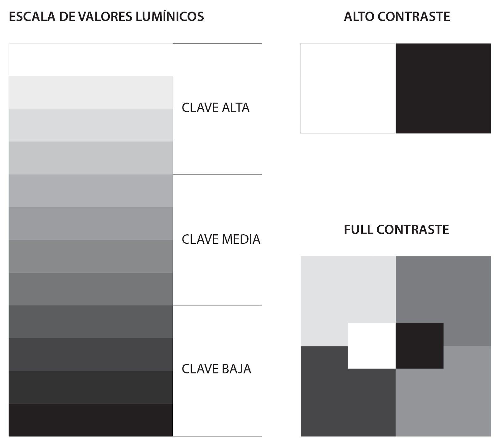 Escala De Grises Y Claves Tonales Escala De Grises Escala De Valores Paletas De Colores Grises