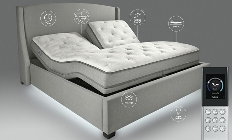 Best Cool Sleep Number Bed King Comfort Bedding Design Ideas 640 x 480