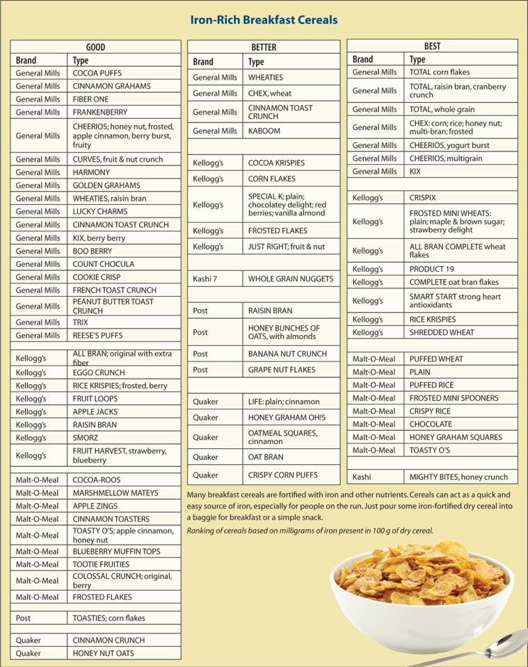 Impertinent image within printable list of iron rich foods