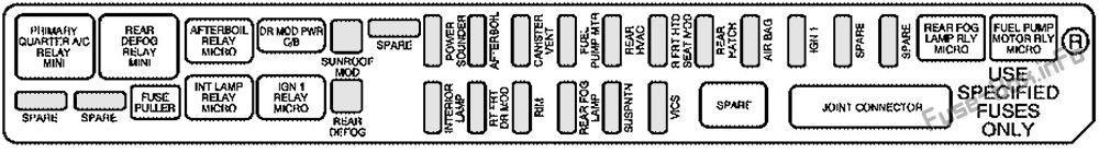 Cadillac Srx Fuse Box - Wiring Diagrams