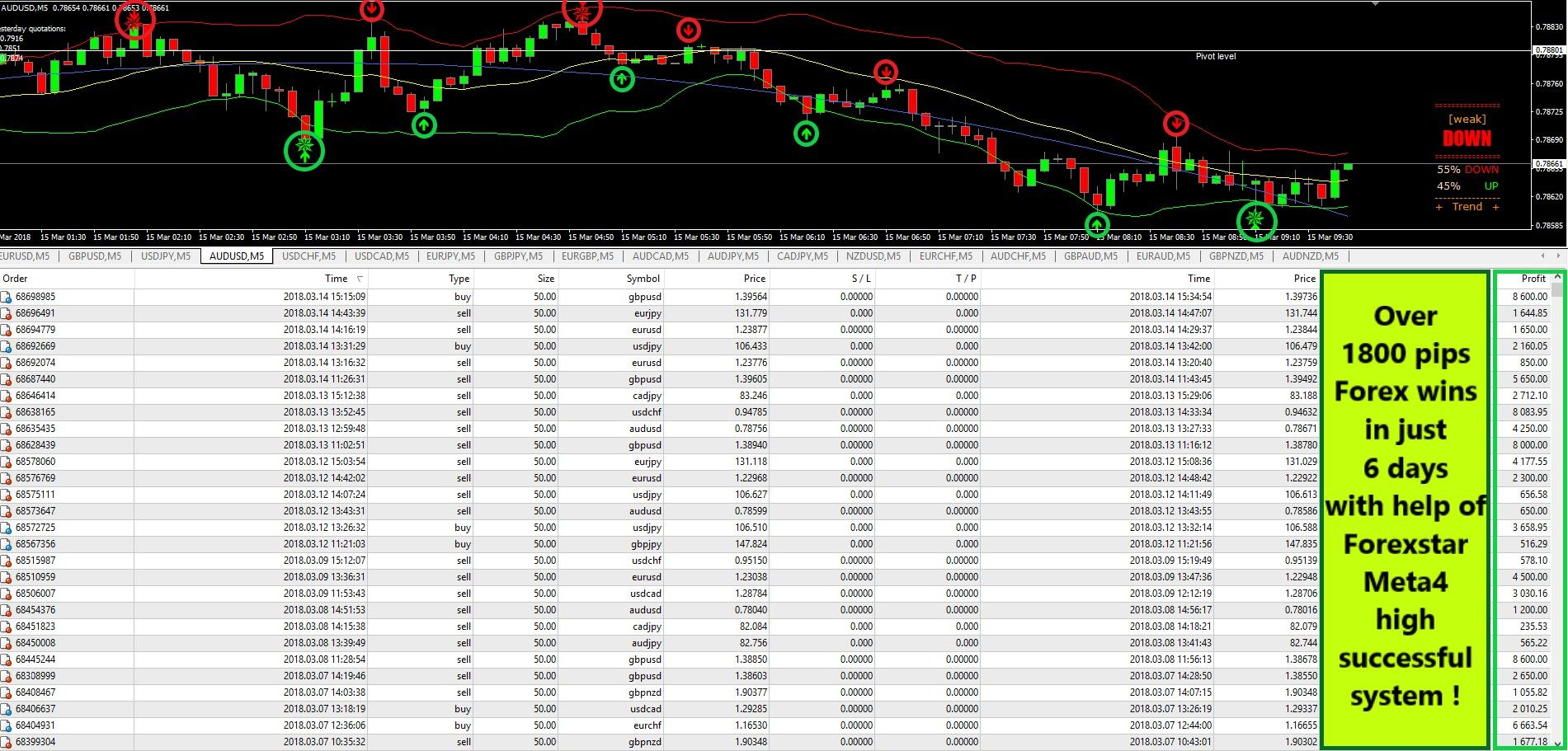 Some Of Our Recent Signals Forex Signals Forex Forex Trading