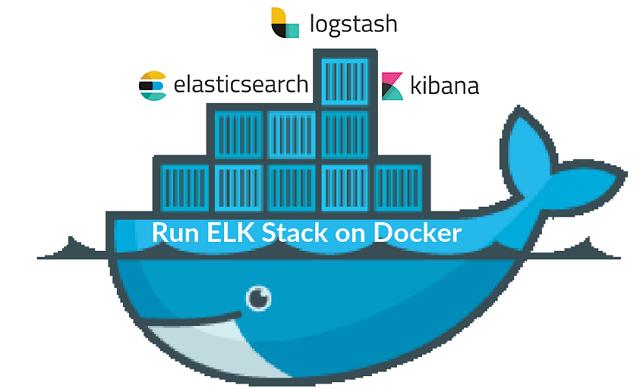 How to run ELK stack on Docker Container - IT'zGeek | Tech