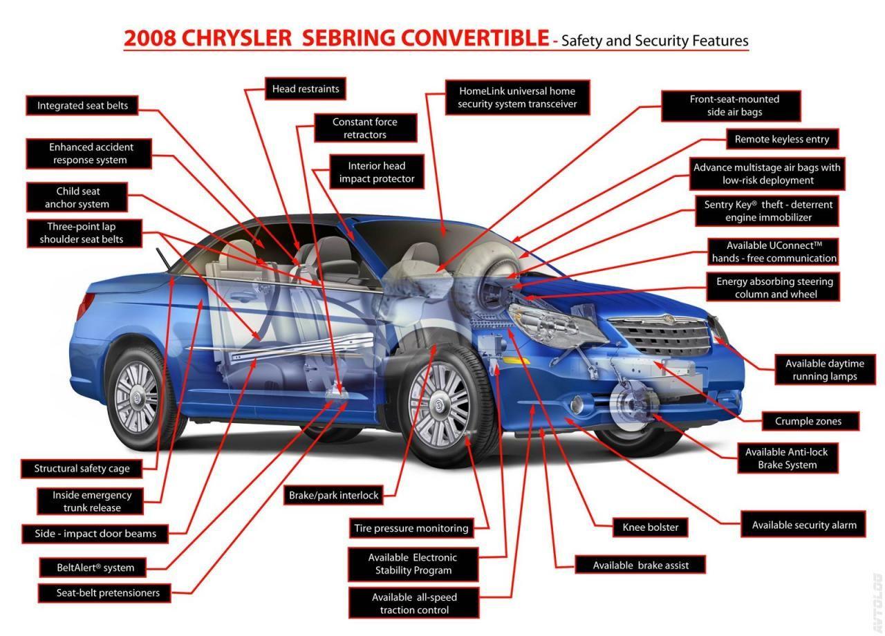 2008 chrysler sebring convertible sebring convertible