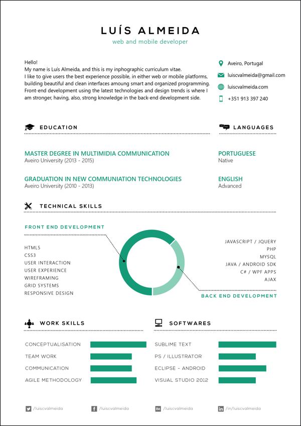 Infographic Cv By Luis Almeida Via Behance