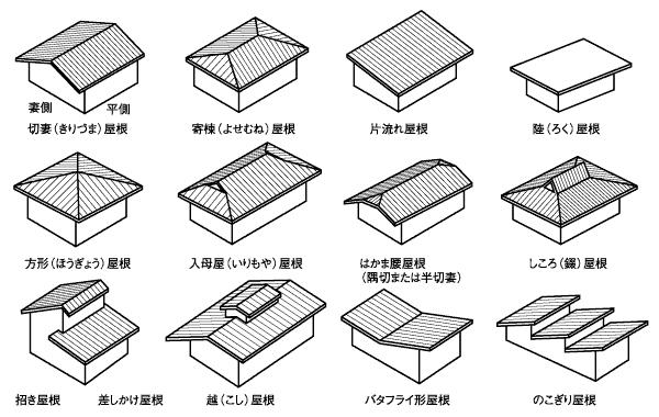 古民家 屋根 種類 Google 検索 屋根のデザイン 屋根 デザイン