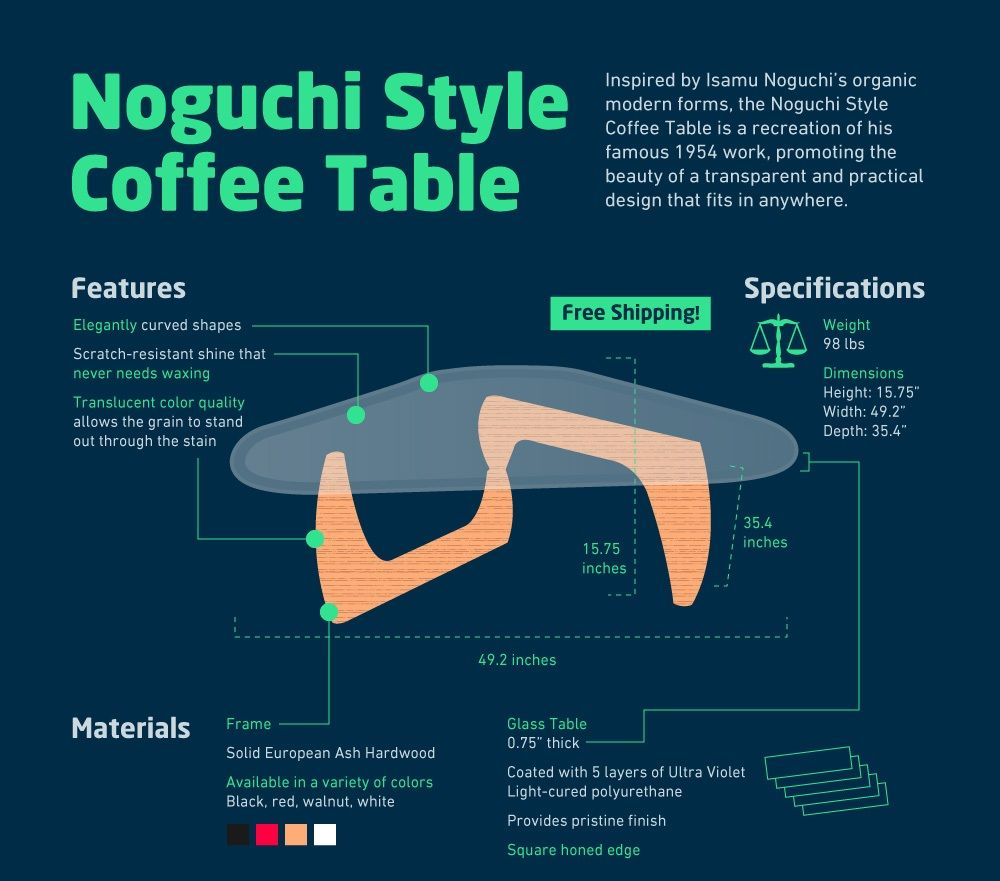 Buy The Best Noguchi Coffee Table Replica All World Furniture