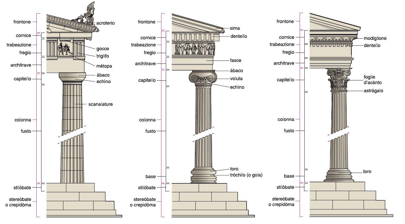 Manuale di disegno architettonico pdf