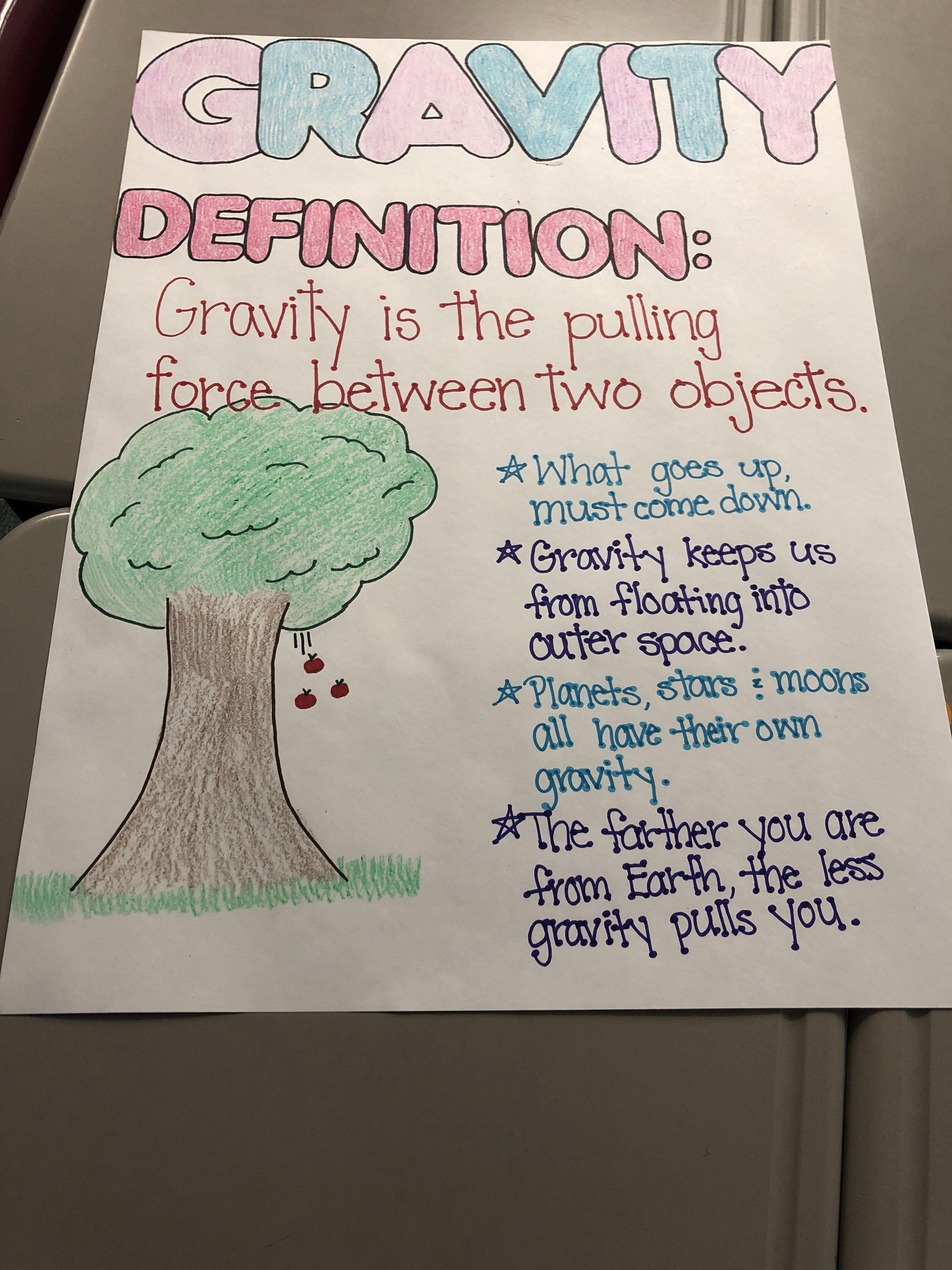 Idea By Ashely May On Third Grade