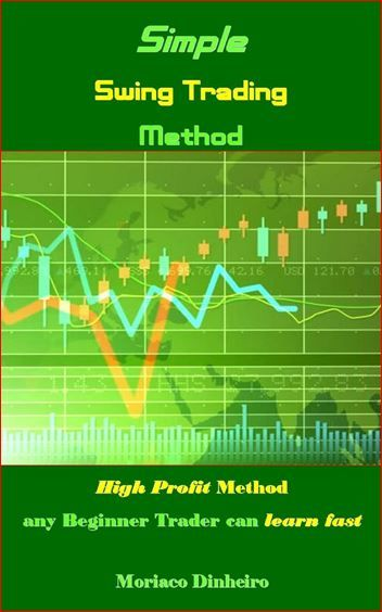 Simple Swing Trading Method By: Moriaco Dinheiro   Swing ...